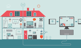 Marketing In The Smart Home